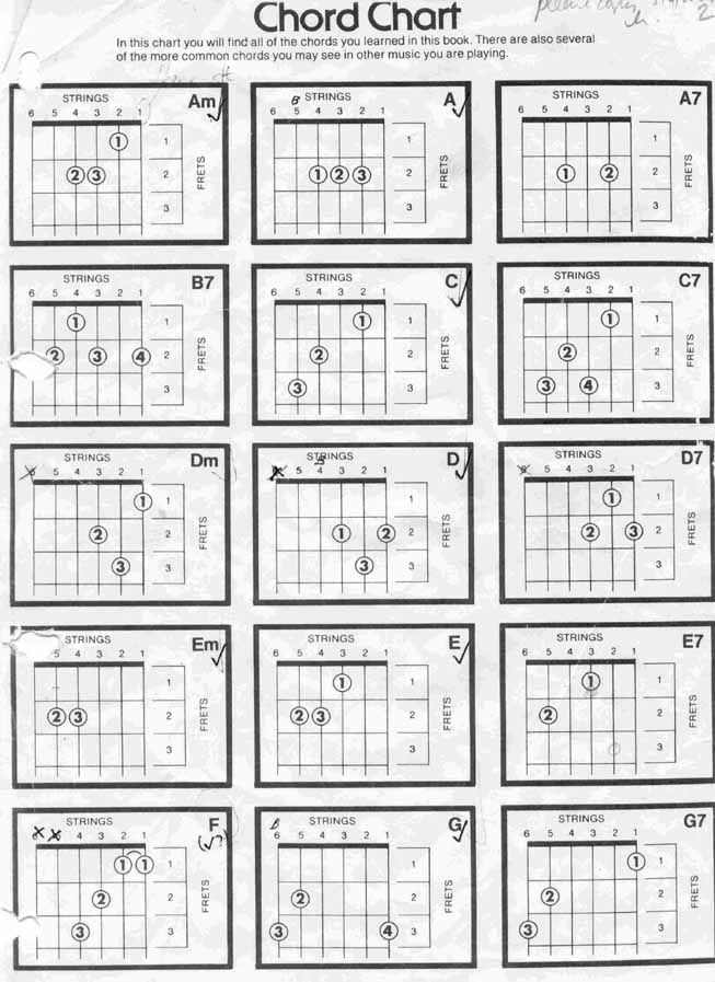 Guitar Chords Chart For Beginners. Select these chords from the